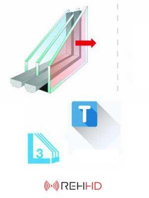 REHHD-Thermoglass-TG-Triplex-TP-TGH