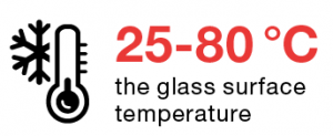 Glass Surface Temperature